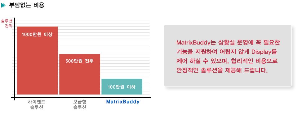 matrixbuddy004.png